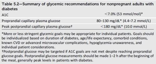 ADAの血糖のコントロール目標値の図.jpg