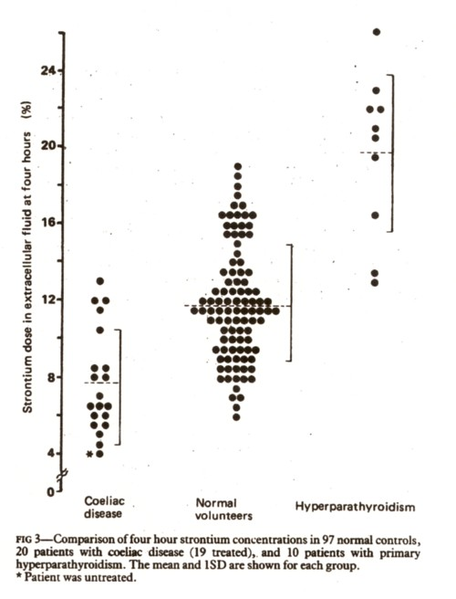 ストロンチウム吸収と病気との関連.jpg