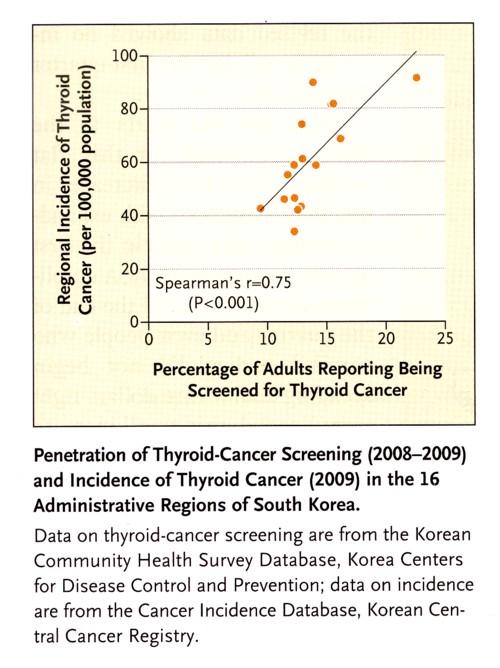 甲状腺スクリーニング効果の図2.jpg